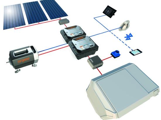 Torqeedo y BMW cooperan en el sistema de impulsión sin emisiones para la campaña de Vendée Globe