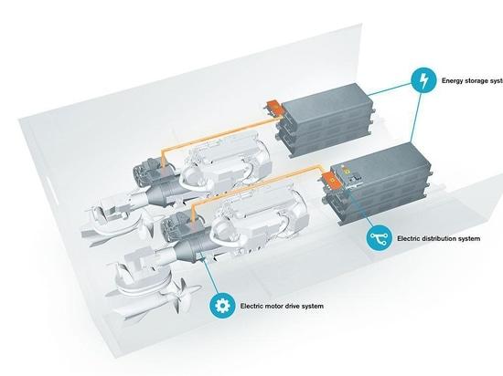 Volvo Penta revela concepto híbrido de la propulsión marina