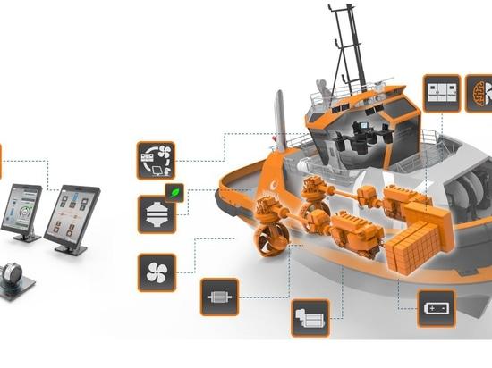 La instalación híbrida del desarrollo del módulo de poder del HY de Wärtsilä en pleno rendimiento