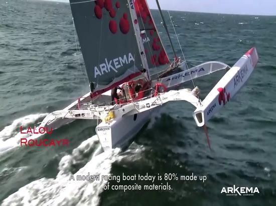Team Arkema - infusión de la coque y Du Pont du Proto Mini 6,50