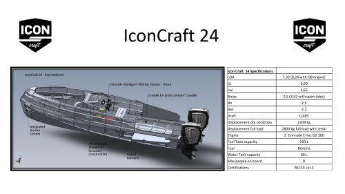 IconCraft 24 Specification
