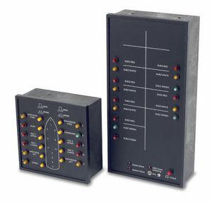 panel de mando y control para buque / para yate / de alarma / a medida