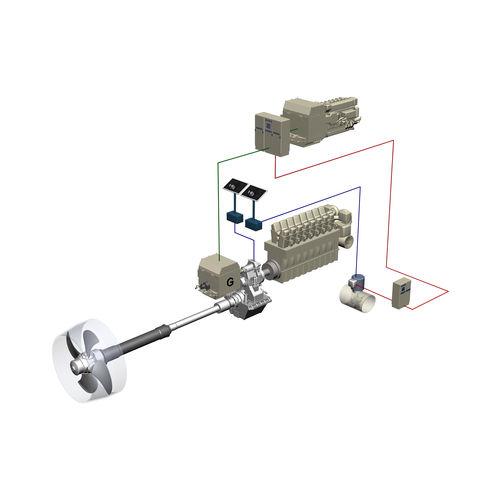 sistema de propulsión para buque / hélice de paso variable controlable / línea de eje
