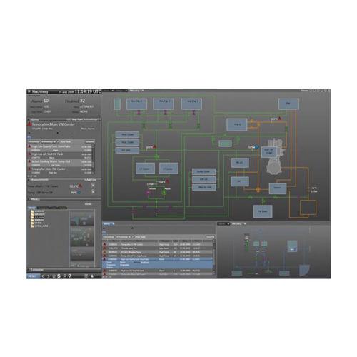 sistema de control y mando para buque