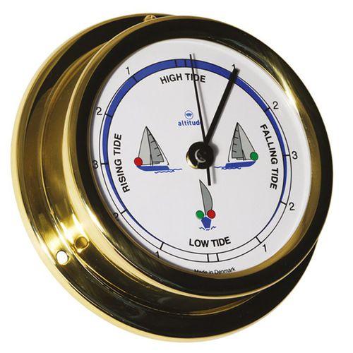 indicador para barco / de marea / analógico