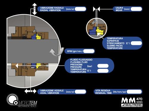 acoplamiento mecánico para eje de hélice / de barco / control electrónico