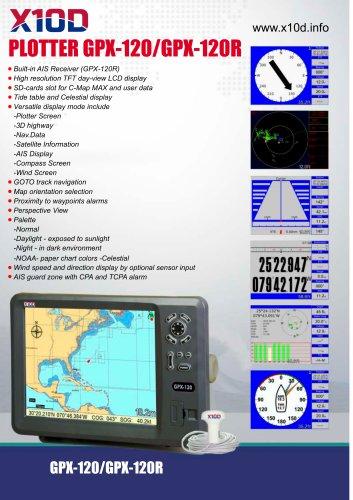 PLOTTER GPX-120/GPX-120R