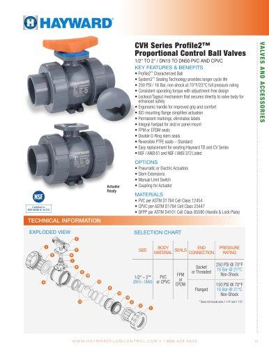 CVH Series Profile2™ Proportional Control Ball Valves
