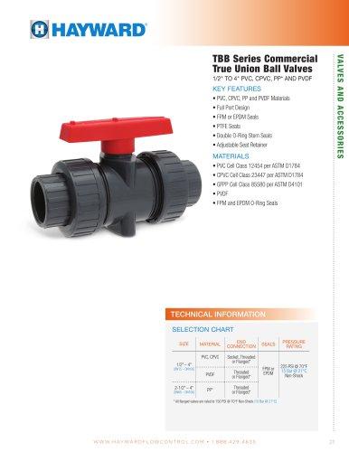 TBB Series Commercial True Union Ball Valves