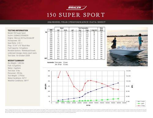 150 SUPER SPORT PERFORMANCE DATA SHEET 2016
