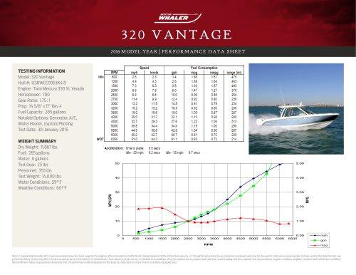 320 VANTAGE PERFORMANCE DATA SHEET 2016
