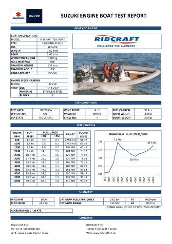 Ribcraft 750 Sport