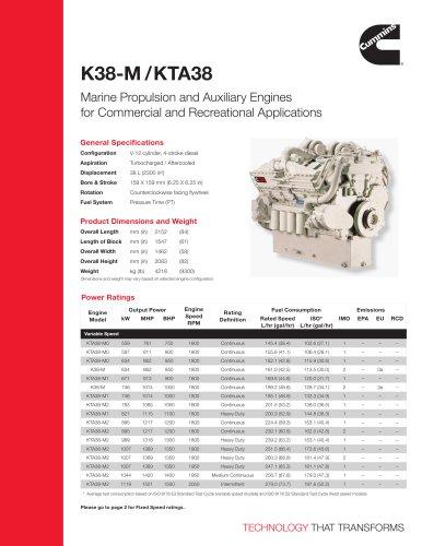 K38-M / KTA38