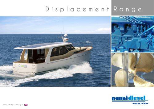 DisplacementRange-GB