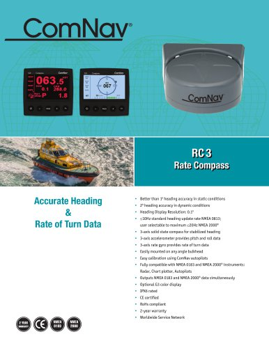 RC 3 Rate Compass