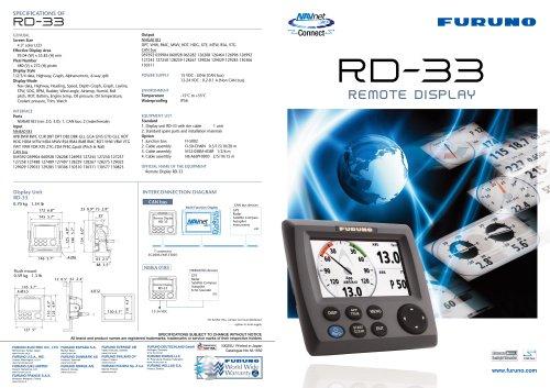 RD 33