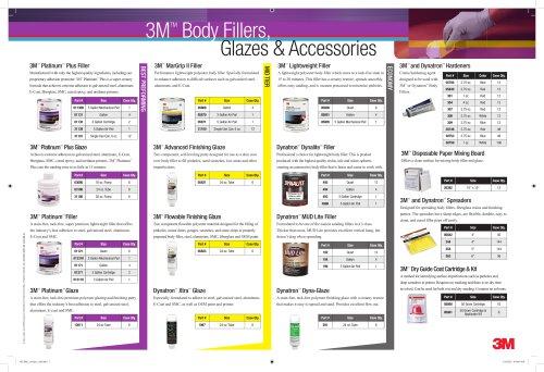 3M™ Body Fillers, Glazes & Accessories