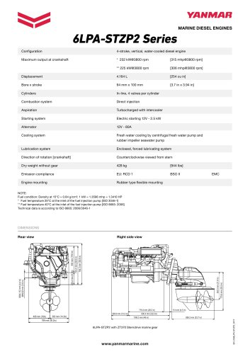 6LPA-STZP2 Series