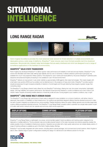 Long range radar