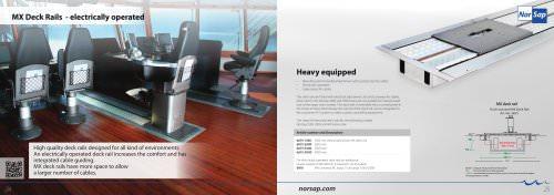 NorSap MX Deck Rail