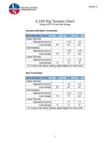 J/105 Rig Tension Chart