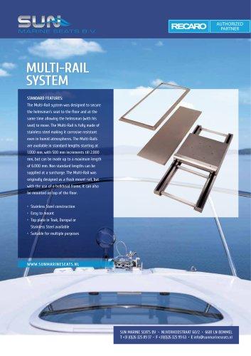 RECARO MULTI-RAIL SYSTEM