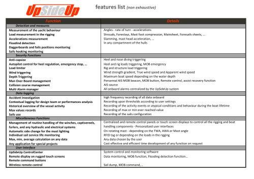 UpSideUp-version-comparison