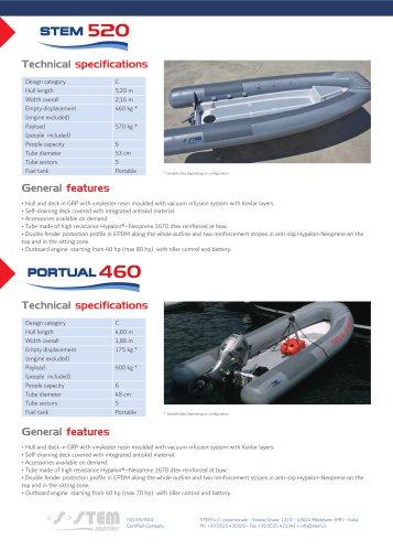 STEM 520/Portual 460