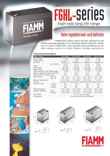 Standby Batteries FGHL - series