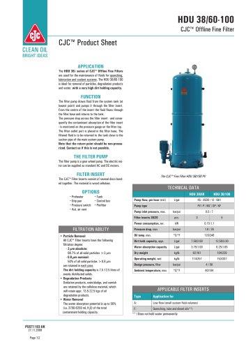 HDU 38/60-100