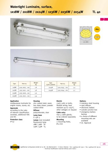 watertight ceiling-mounted luminaire for ships