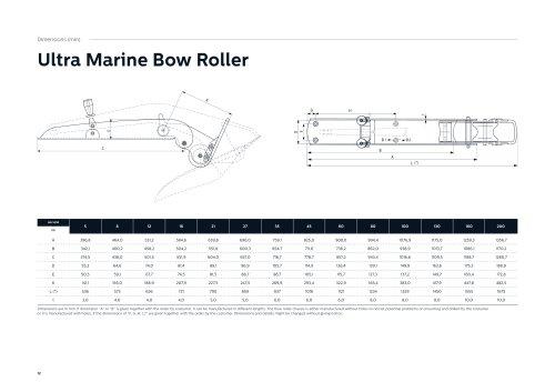Ultra Marine Bow Roller