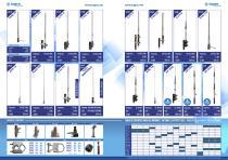 Marine antenna catalog